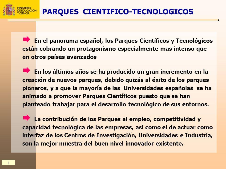 5 camino para impulsar sistema científico y de innovación español camino para impulsar sistema científico y de innovación español Desarrollo de los Parques Científicos y Tecnológicos MUNDO EMPRESARIAL INNOVADOR SISTEMA CIENTÍFICO CONTACTO PARQUES CIENTIFICO-TECNOLOGICOS