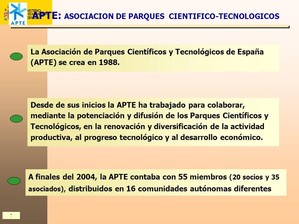 7 APTE: ASOCIACION DE PARQUES CIENTIFICO-TECNOLOGICOS La Asociación de Parques Científicos y Tecnológicos de España (APTE) se crea en 1988. Desde de s
