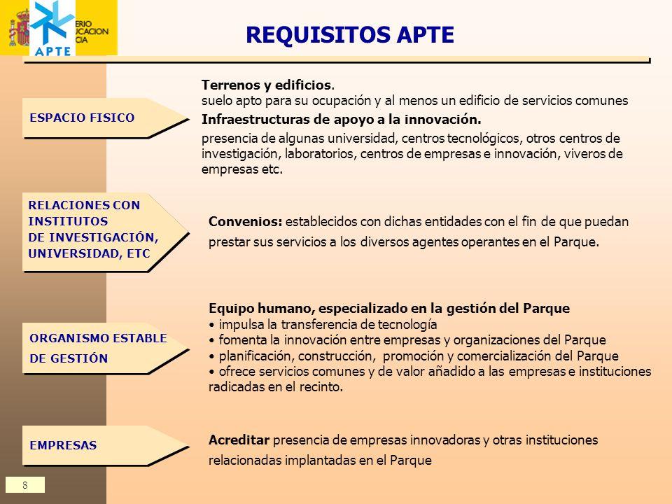8 REQUISITOS APTE ESPACIO FISICO RELACIONES CON INSTITUTOS DE INVESTIGACIÓN, UNIVERSIDAD, ETC RELACIONES CON INSTITUTOS DE INVESTIGACIÓN, UNIVERSIDAD,