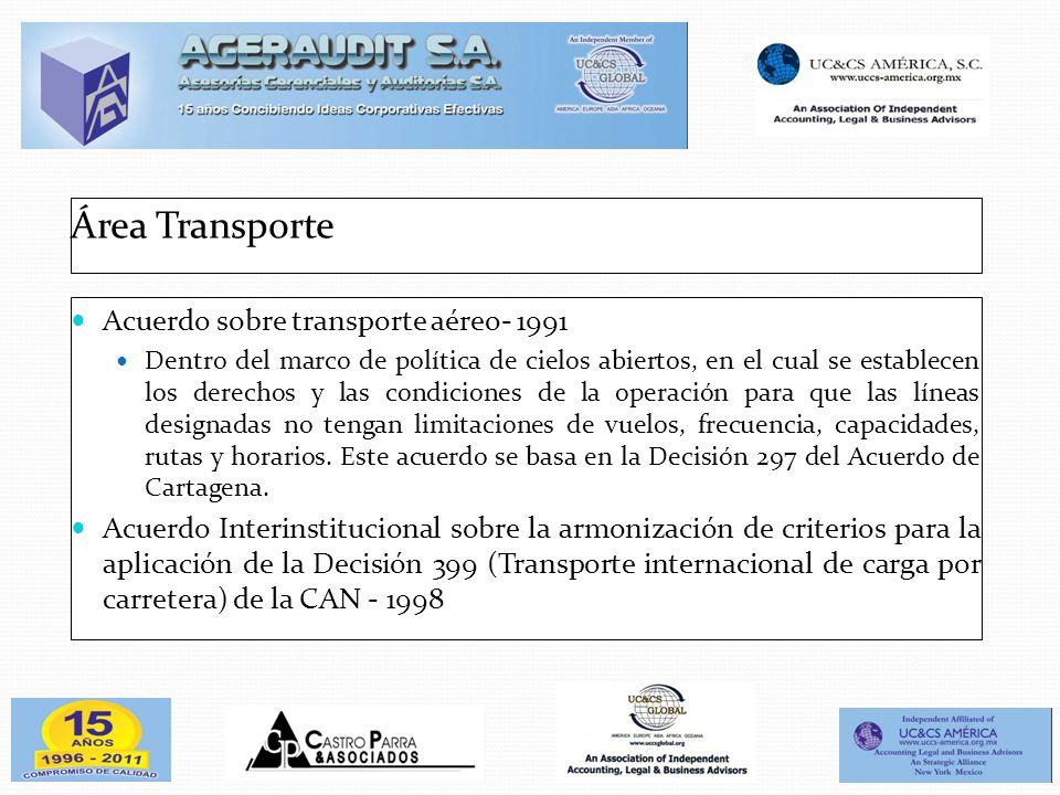 Área Transporte Acuerdo sobre transporte aéreo- 1991 Dentro del marco de política de cielos abiertos, en el cual se establecen los derechos y las cond