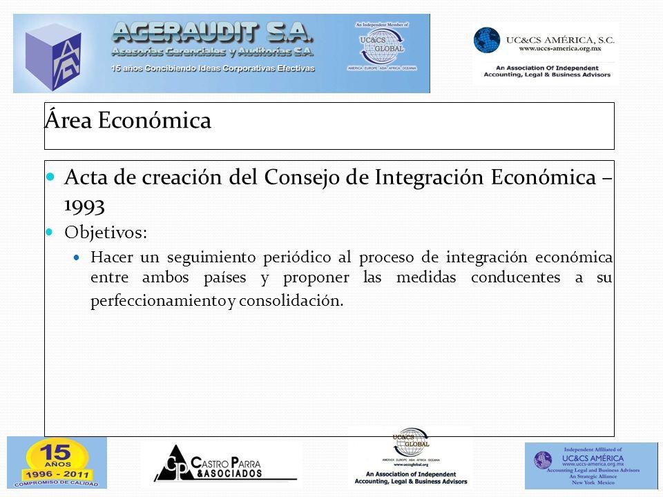 Área Económica Acta de creación del Consejo de Integración Económica – 1993 Objetivos: Hacer un seguimiento periódico al proceso de integración económ