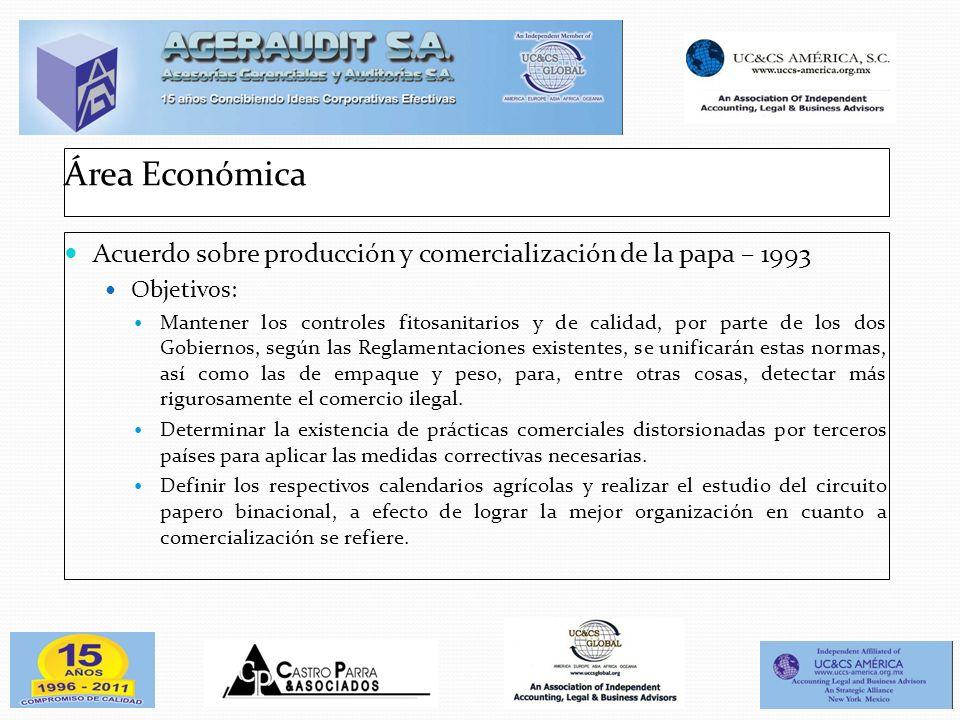 Área Económica Acuerdo sobre producción y comercialización de la papa – 1993 Objetivos: Mantener los controles fitosanitarios y de calidad, por parte