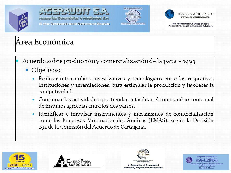Área Económica Acuerdo sobre producción y comercialización de la papa – 1993 Objetivos: Realizar intercambios investigativos y tecnológicos entre las