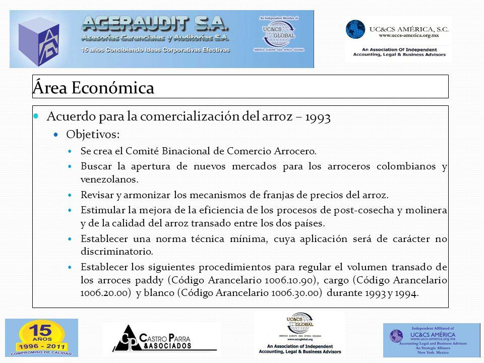 Área Económica Acuerdo para la comercialización del arroz – 1993 Objetivos: Se crea el Comité Binacional de Comercio Arrocero. Buscar la apertura de n