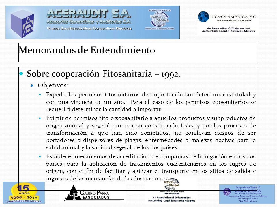Memorandos de Entendimiento Sobre cooperación Fitosanitaria – 1992. Objetivos: Expedir los permisos fitosanitarios de importación sin determinar canti