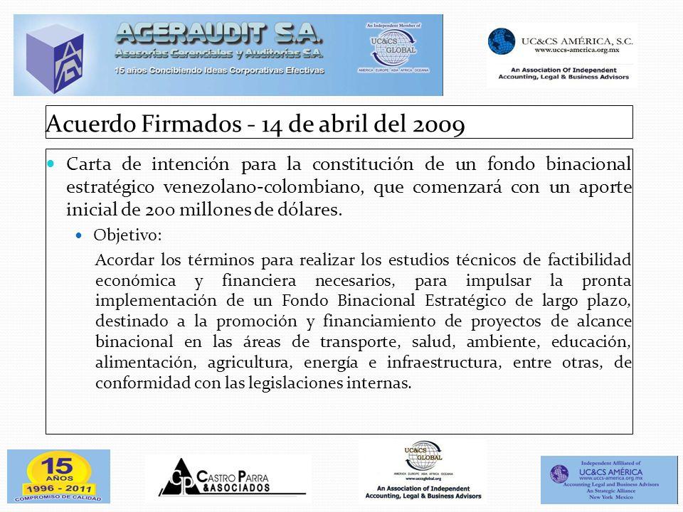 Acuerdo Firmados - 14 de abril del 2009 Carta de intención para la constitución de un fondo binacional estratégico venezolano-colombiano, que comenzar