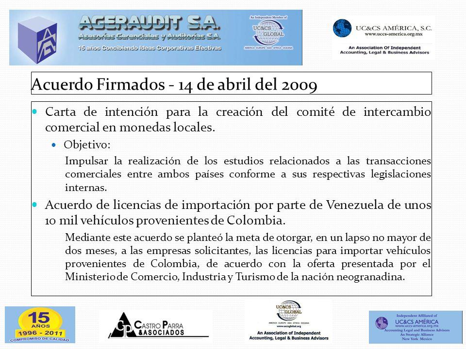 Acuerdo Firmados - 14 de abril del 2009 Carta de intención para la creación del comité de intercambio comercial en monedas locales. Objetivo: Impulsar
