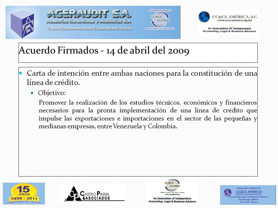 Acuerdo Firmados - 14 de abril del 2009 Carta de intención entre ambas naciones para la constitución de una línea de crédito. Objetivo: Promover la re