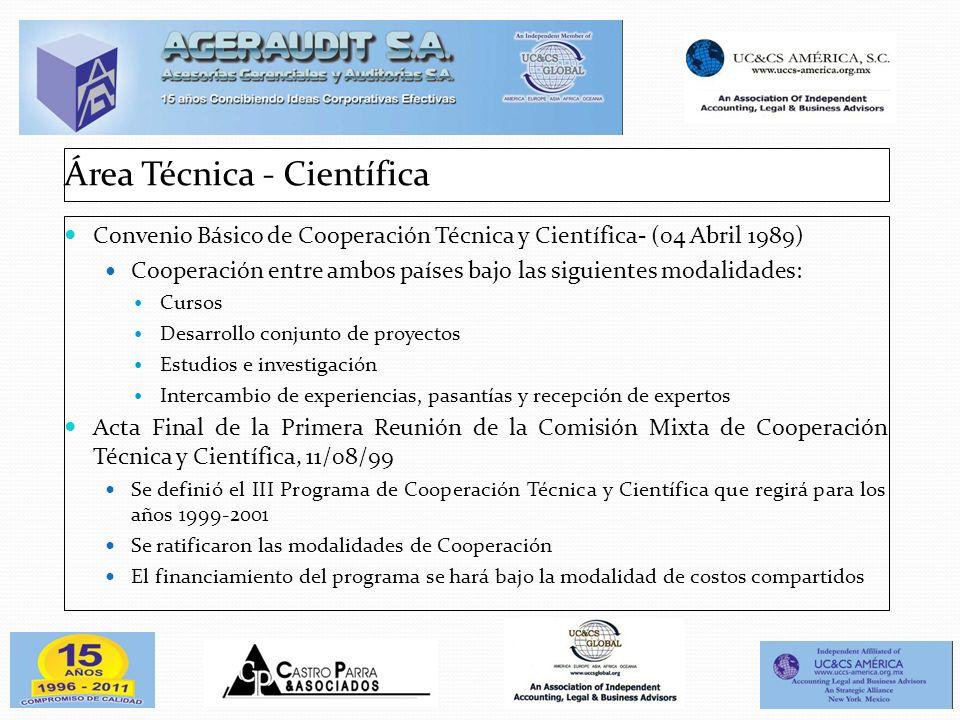 Área Técnica - Científica Convenio Básico de Cooperación Técnica y Científica- (04 Abril 1989) Cooperación entre ambos países bajo las siguientes moda