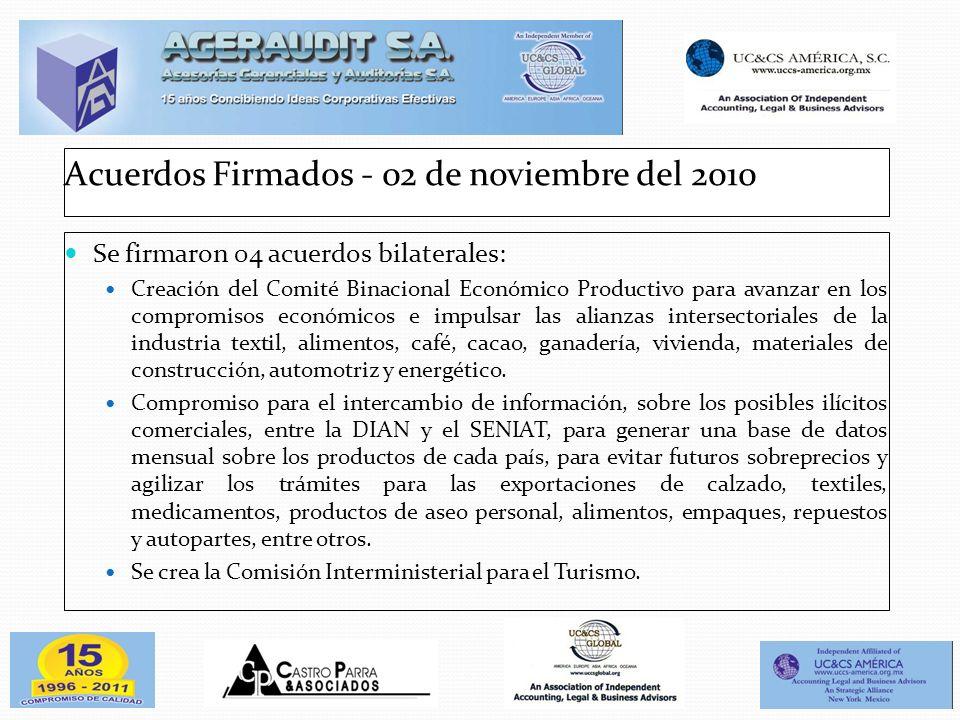 Acuerdos Firmados - 02 de noviembre del 2010 Se firmaron 04 acuerdos bilaterales: Creación del Comité Binacional Económico Productivo para avanzar en