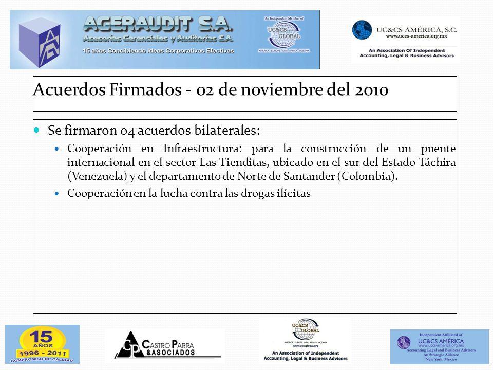Acuerdos Firmados - 02 de noviembre del 2010 Se firmaron 04 acuerdos bilaterales: Cooperación en Infraestructura: para la construcción de un puente in