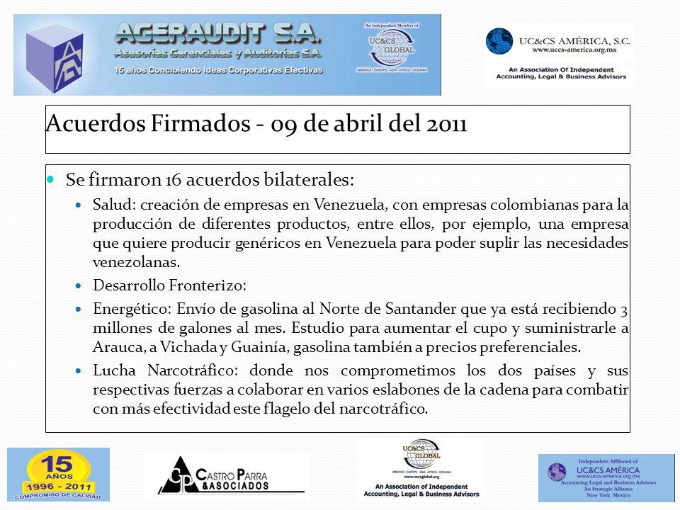 Acuerdos Firmados - 09 de abril del 2011 Se firmaron 16 acuerdos bilaterales: Salud: creación de empresas en Venezuela, con empresas colombianas para