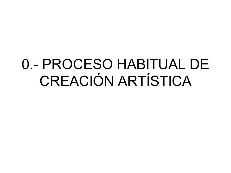 1.- Técnicas y procesos tridimensionales (VOLUMEN)