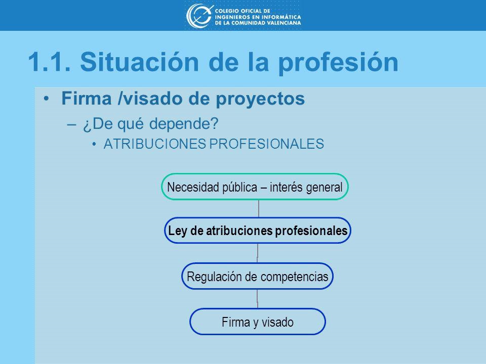 1.1. Situación de la profesión Firma /visado de proyectos –¿De qué depende? ATRIBUCIONES PROFESIONALES Necesidad pública – interés general Ley de atri