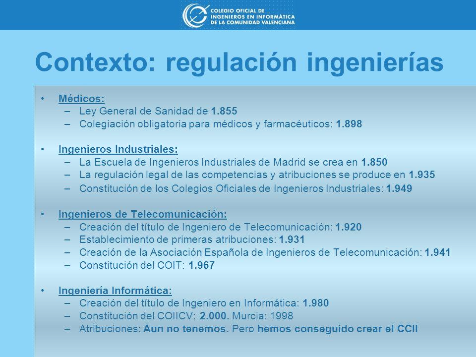 Contexto: regulación ingenierías Médicos: –Ley General de Sanidad de 1.855 –Colegiación obligatoria para médicos y farmacéuticos: 1.898 Ingenieros Ind