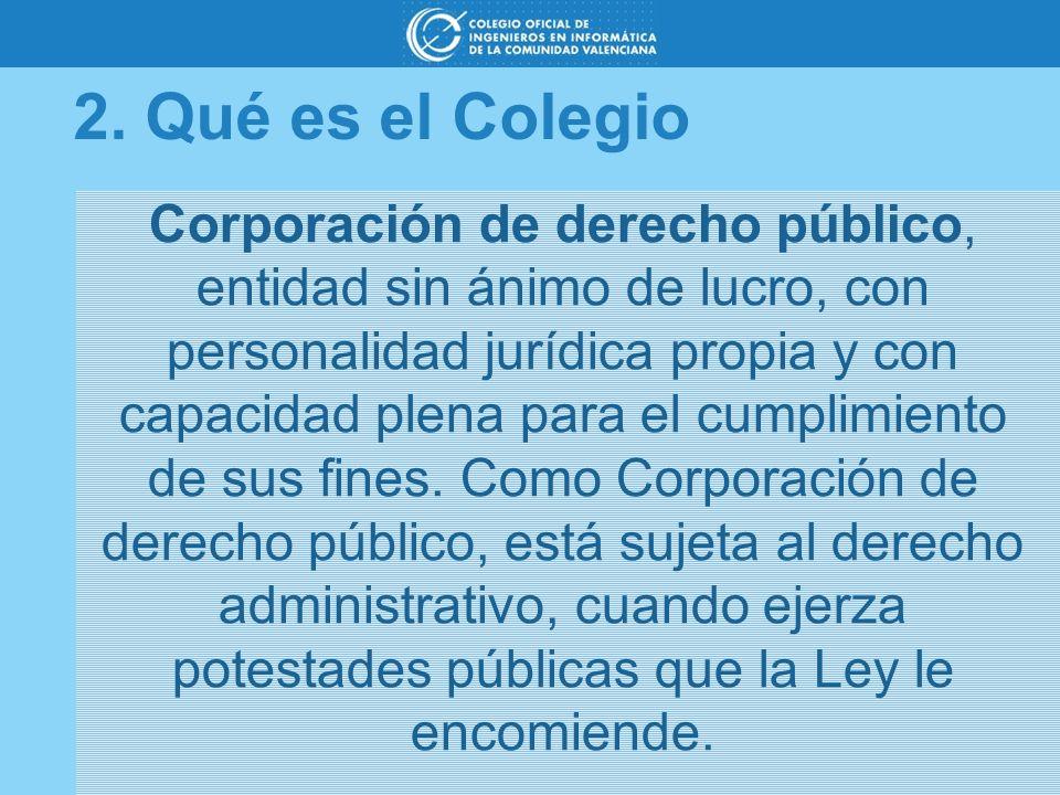 2. Qué es el Colegio Corporación de derecho público, entidad sin ánimo de lucro, con personalidad jurídica propia y con capacidad plena para el cumpli