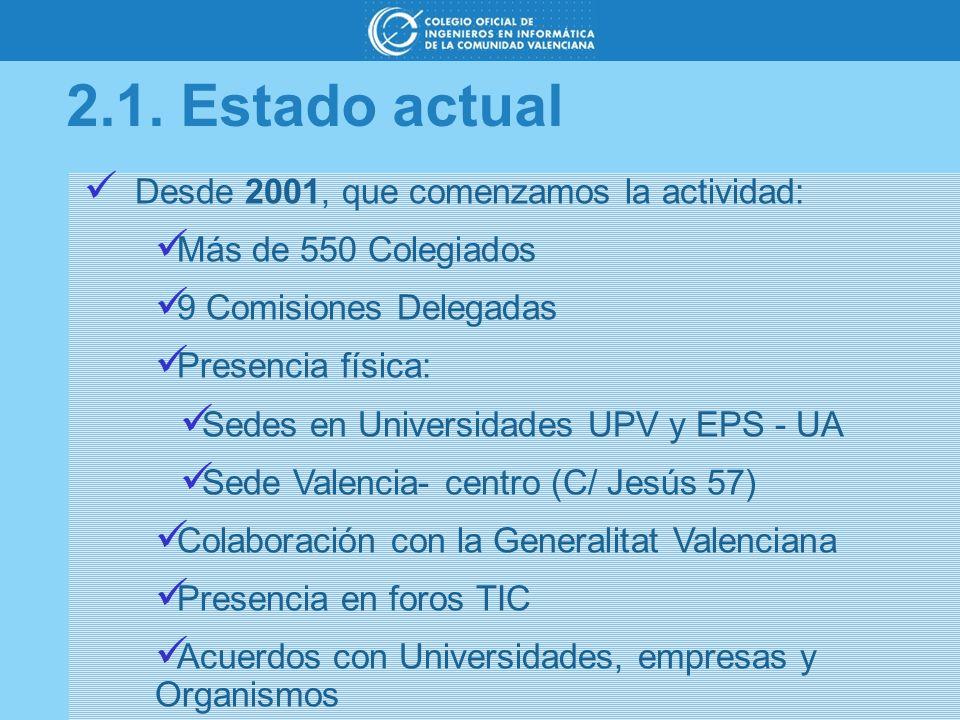 2.1. Estado actual Desde 2001, que comenzamos la actividad: Más de 550 Colegiados 9 Comisiones Delegadas Presencia física: Sedes en Universidades UPV