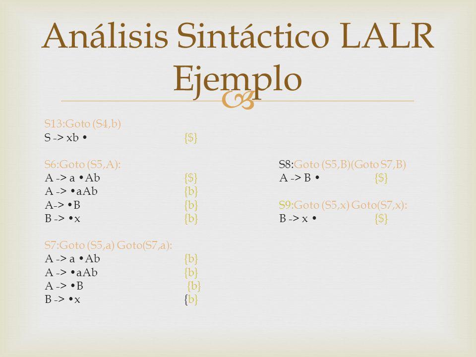 S13:Goto (S4,b) S -> xb {$} S6:Goto (S5,A):S8:Goto (S5,B)(Goto S7,B) A -> a Ab {$}A -> B {$} A -> aAb {b} A-> B {b}S9:Goto (S5,x) Goto(S7,x): B -> x {b}B -> x {$} S7:Goto (S5,a) Goto(S7,a): A -> a Ab {b} A -> B {b} B -> x {b} Análisis Sintáctico LALR Ejemplo