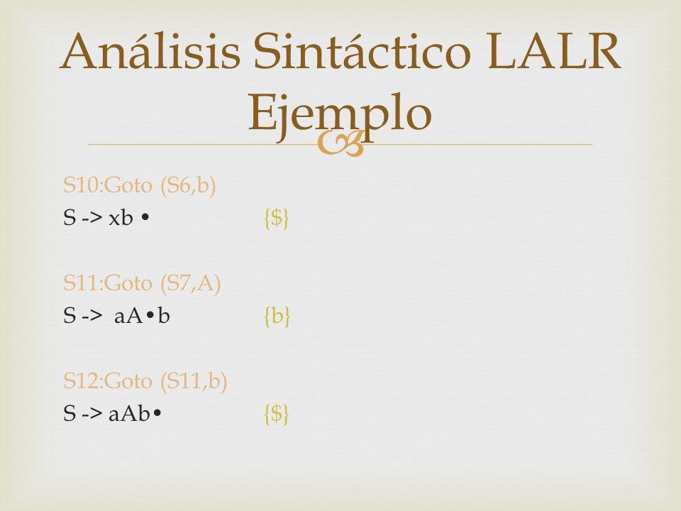 S10:Goto (S6,b) S -> xb {$} S11:Goto (S7,A) S -> aAb {b} S12:Goto (S11,b) S -> aAb {$} Análisis Sintáctico LALR Ejemplo