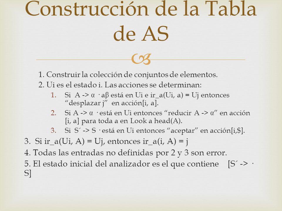 1. Construir la colección de conjuntos de elementos. 2. Ui es el estado i. Las acciones se determinan: 1.Si A -> α · a β está en Ui e ir_a(Ui, a) = Uj