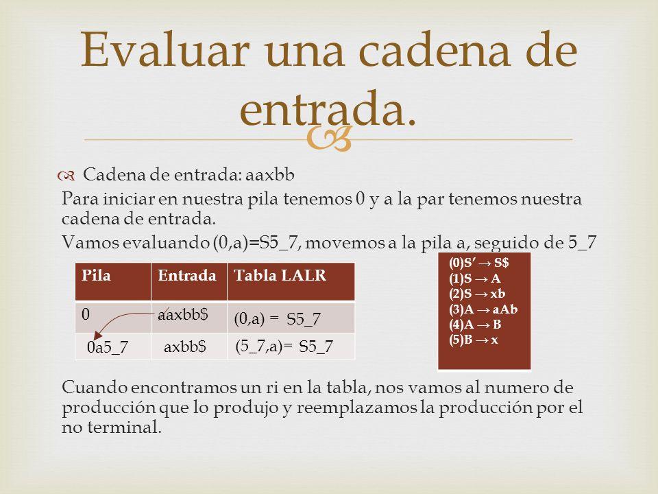 Cadena de entrada: aaxbb Para iniciar en nuestra pila tenemos 0 y a la par tenemos nuestra cadena de entrada. Vamos evaluando (0,a)=S5_7, movemos a la