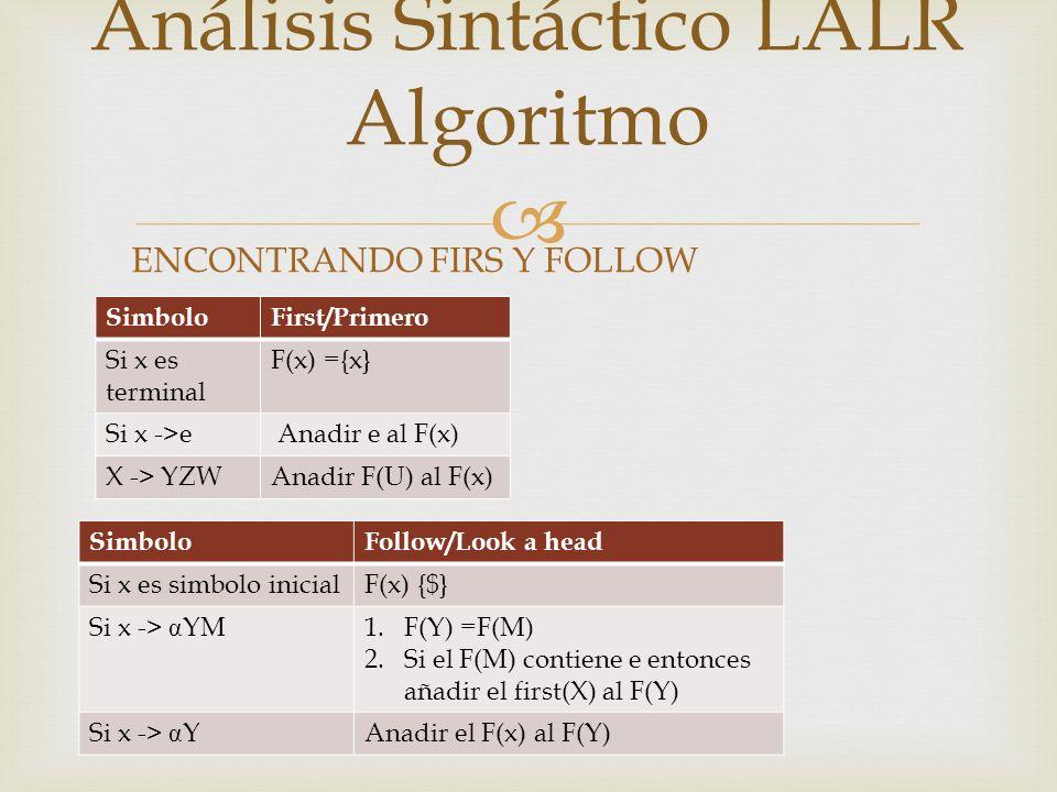 SimboloFirst/Primero Si x es terminal F(x) ={x} Si x ->e Anadir e al F(x) X -> YZWAnadir F(U) al F(x) Análisis Sintáctico LALR Algoritmo SimboloFollow/Look a head Si x es simbolo inicialF(x) {$} Si x -> α YM1.F(Y) =F(M) 2.Si el F(M) contiene e entonces añadir el first(X) al F(Y) Si x -> α YAnadir el F(x) al F(Y) ENCONTRANDO FIRS Y FOLLOW