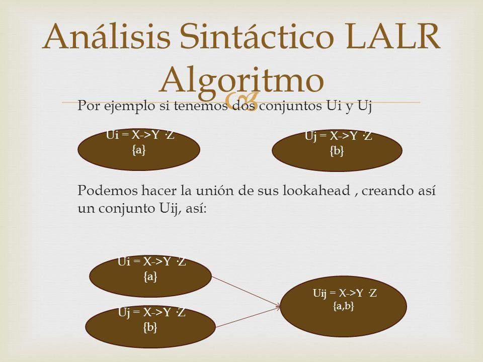 Por ejemplo si tenemos dos conjuntos Ui y Uj Podemos hacer la unión de sus lookahead, creando así un conjunto Uij, así: Análisis Sintáctico LALR Algoritmo Ui = X->Y ·Z {a} Uj = X->Y ·Z {b} Uij = X->Y ·Z {a,b} Ui = X->Y ·Z {a} Uj = X->Y ·Z {b}