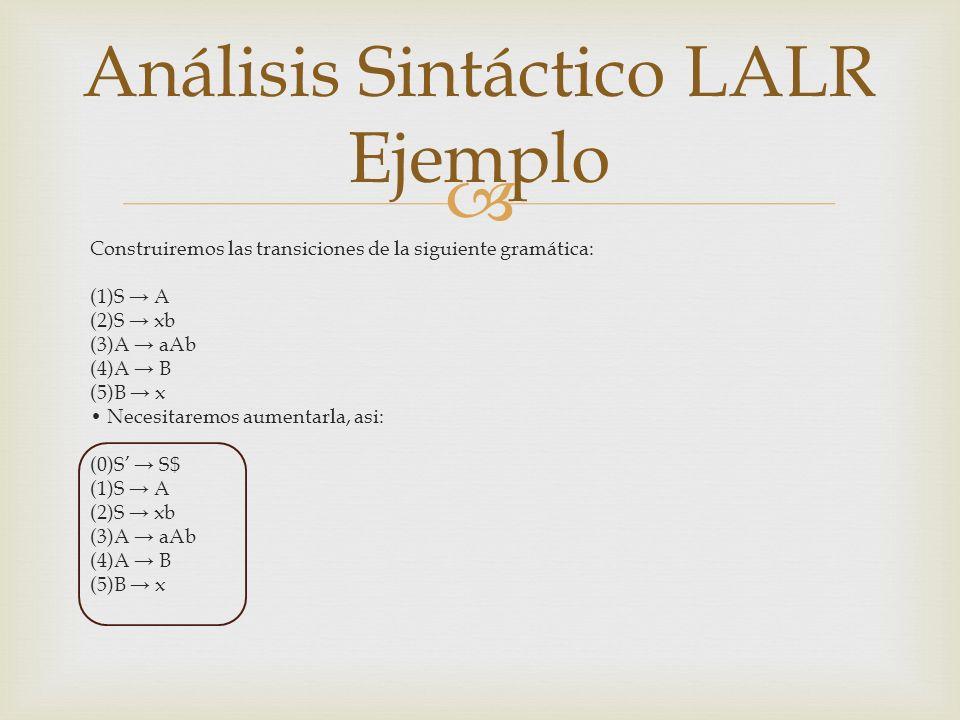 Construiremos las transiciones de la siguiente gramática: (1)S A (2)S xb (3)A aAb (4)A B (5)B x Necesitaremos aumentarla, asi: (0)S S$ (1)S A (2)S xb (3)A aAb (4)A B (5)B x Análisis Sintáctico LALR Ejemplo