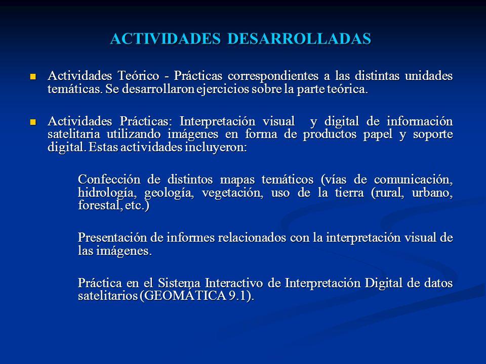 ACTIVIDADES DESARROLLADAS Actividades Teórico - Prácticas correspondientes a las distintas unidades temáticas. Se desarrollaron ejercicios sobre la pa