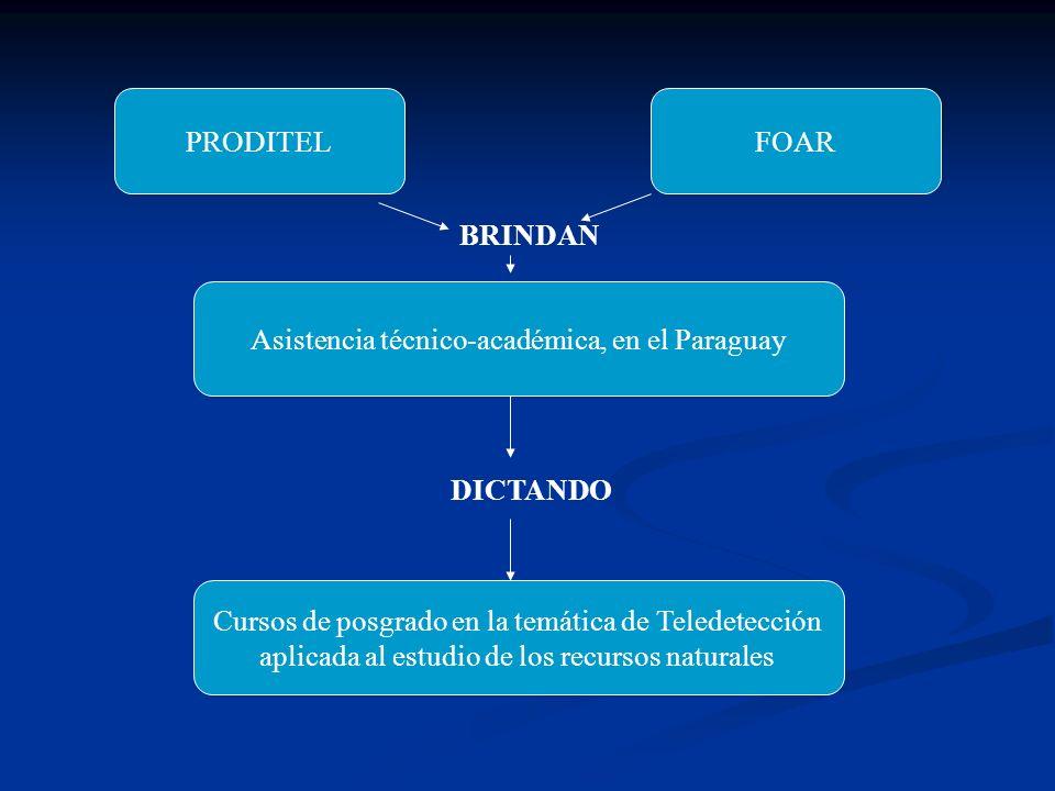 PRODITELFOAR Asistencia técnico-académica, en el Paraguay BRINDAN DICTANDO Cursos de posgrado en la temática de Teledetección aplicada al estudio de l