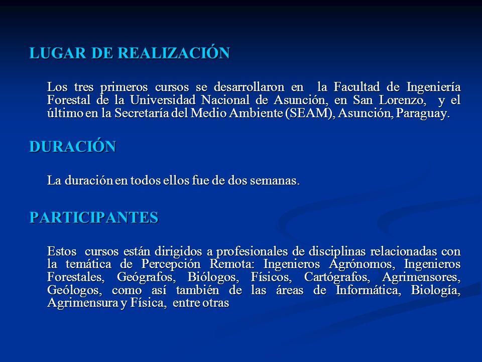 LUGAR DE REALIZACIÓN Los tres primeros cursos se desarrollaron en la Facultad de Ingeniería Forestal de la Universidad Nacional de Asunción, en San Lo