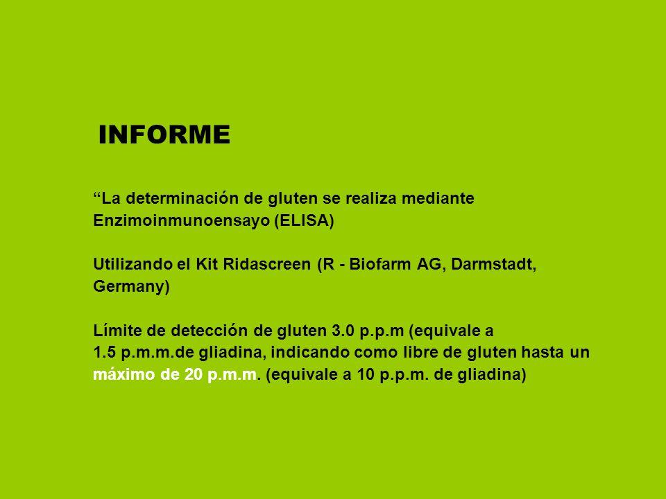 INFORME La determinación de gluten se realiza mediante Enzimoinmunoensayo (ELISA) Utilizando el Kit Ridascreen (R - Biofarm AG, Darmstadt, Germany) Lí