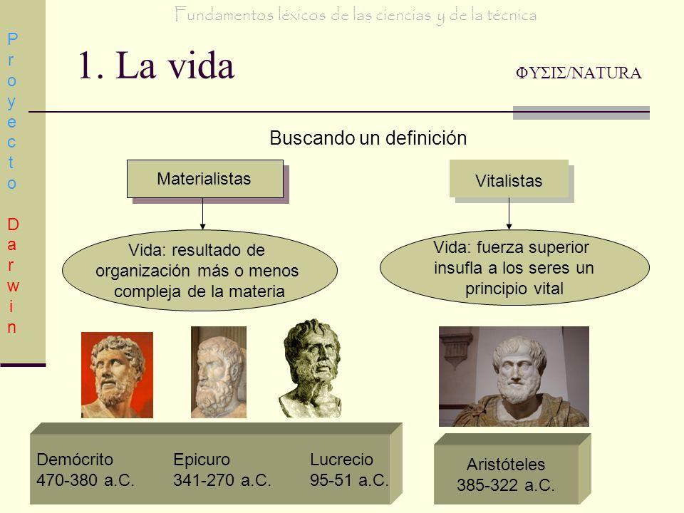 1.La vida ΦΥΣΙΣ/NATURA Claves para una clasificación ¿De dónde viene.