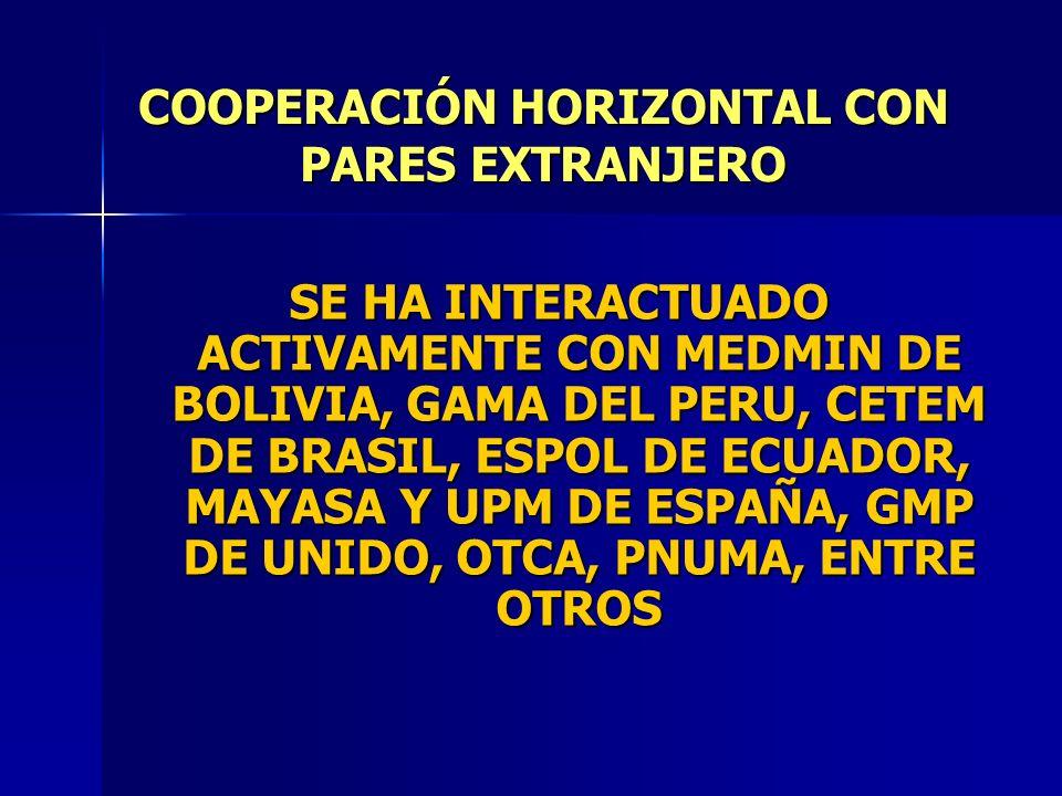 SE HA INTERACTUADO ACTIVAMENTE CON MEDMIN DE BOLIVIA, GAMA DEL PERU, CETEM DE BRASIL, ESPOL DE ECUADOR, MAYASA Y UPM DE ESPAÑA, GMP DE UNIDO, OTCA, PNUMA, ENTRE OTROS COOPERACIÓN HORIZONTAL CON PARES EXTRANJERO