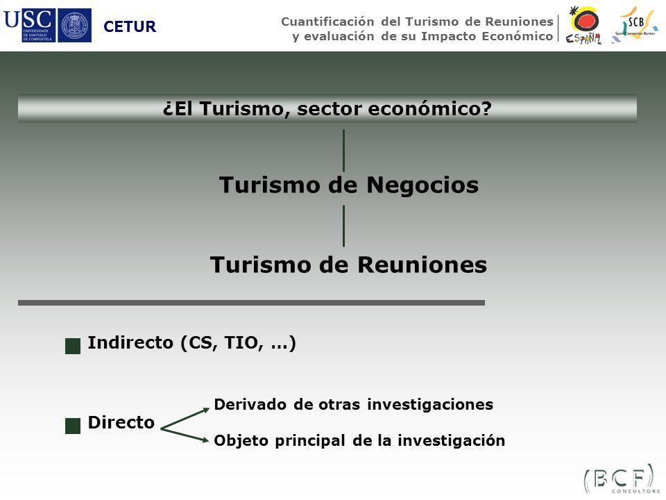 ¿El Turismo, sector económico? CETUR Cuantificación del Turismo de Reuniones y evaluación de su Impacto Económico Turismo de Negocios Turismo de Reuni