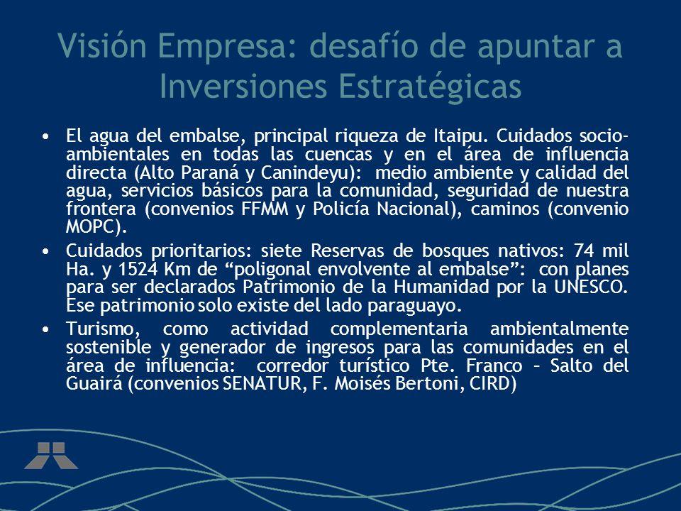 Visión Empresa: desafío de apuntar a Inversiones Estratégicas El agua del embalse, principal riqueza de Itaipu.
