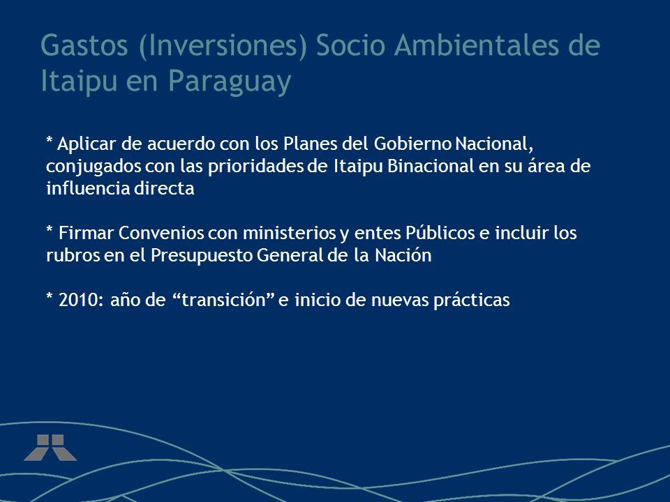 Presupuesto General Itaipu Binacional 2010