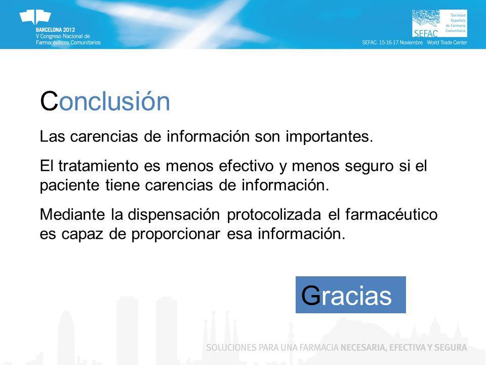 Las carencias de información son importantes. El tratamiento es menos efectivo y menos seguro si el paciente tiene carencias de información. Mediante