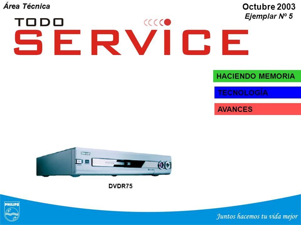 Área Técnica HACIENDO MEMORIA AVANCES Octubre 2003 Ejemplar Nº 5 TECNOLOGÍA DVDR75