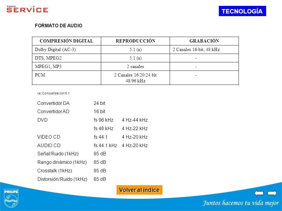 Volver al índice Volver al índice TECNOLOGÍA COMPRESIÓN DIGITALREPRODUCCIÓNGRABACIÓN Dolby Digital (AC-3)5.1 (a)2 Canales 16-bit, 48 kHz DTS, MPEG25.1