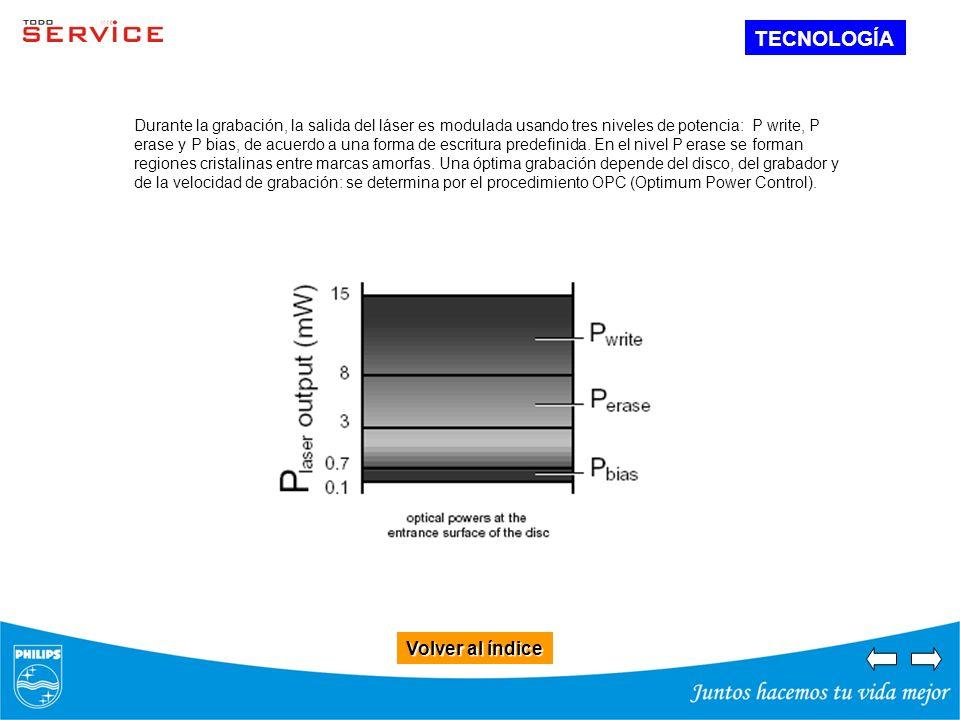 Volver al índice Volver al índice TECNOLOGÍA Durante la grabación, la salida del láser es modulada usando tres niveles de potencia: P write, P erase y