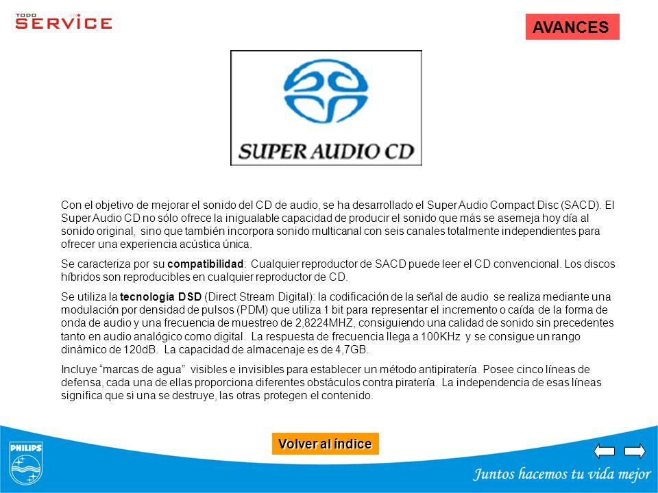AVANCES Volver al índice Volver al índice Con el objetivo de mejorar el sonido del CD de audio, se ha desarrollado el Super Audio Compact Disc (SACD).