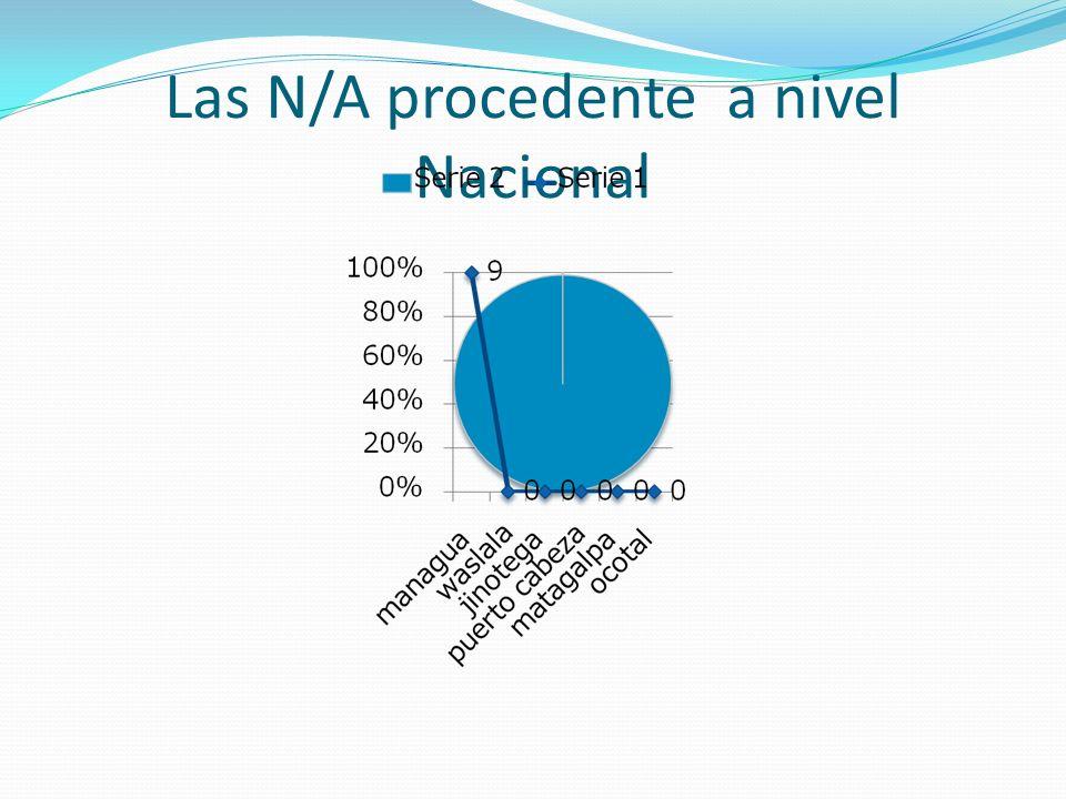 Las N/A procedente a nivel Nacional