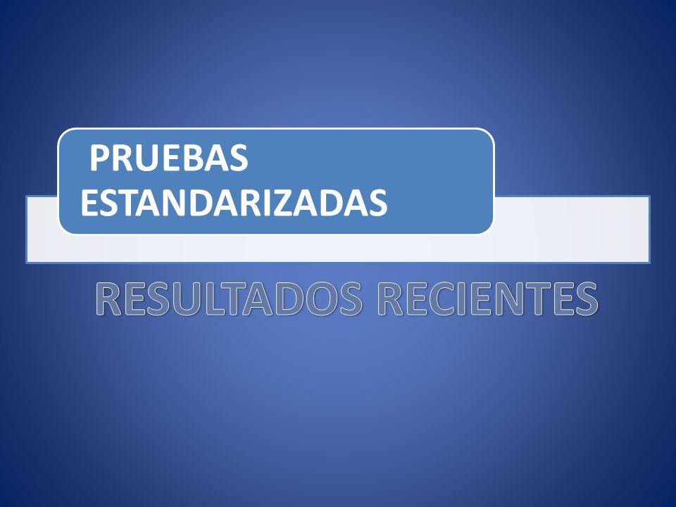 RESULTADOS DE MÉXICO EN PRUEBAS PISA 2000, 2003 Y 2006 200020032006 Lectura422400410 Matemáticas387385406 Ciencias422405410 PAÍSES PARTICIPANTES314157 LUGAR303449