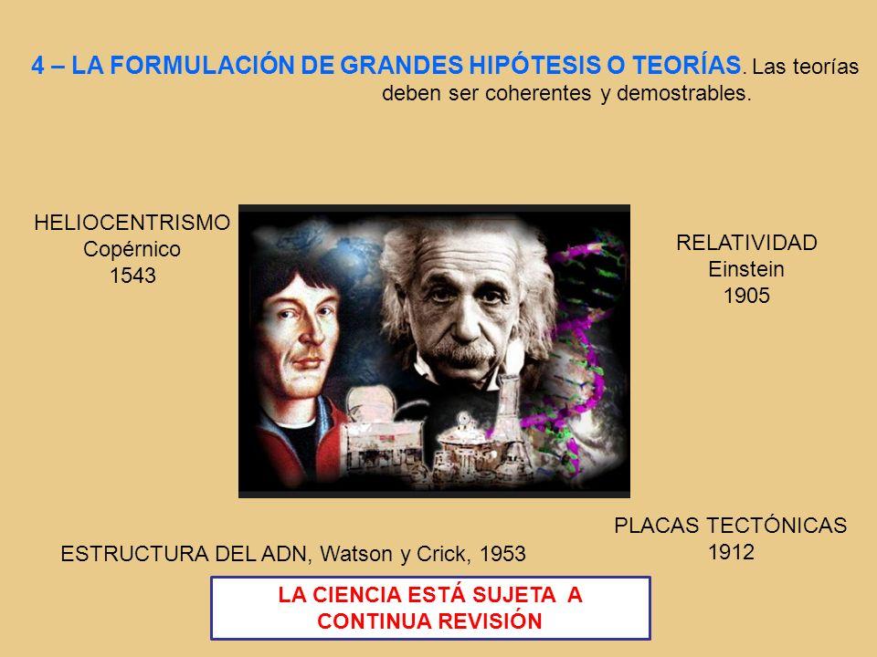 4 – LA FORMULACIÓN DE GRANDES HIPÓTESIS O TEORÍAS. Las teorías deben ser coherentes y demostrables. HELIOCENTRISMO Copérnico 1543 RELATIVIDAD Einstein