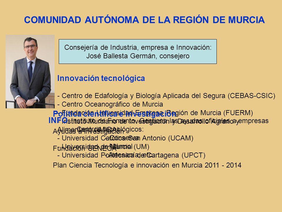 COMUNIDAD AUTÓNOMA DE LA REGIÓN DE MURCIA Consejería de Industria, empresa e Innovación: José Ballesta Germán, consejero Innovación tecnológica - Cent
