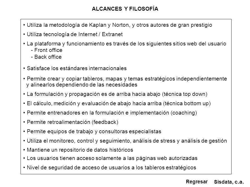 ALCANCES Y FILOSOFÍA Sisdata, c.a. Utiliza la metodología de Kaplan y Norton, y otros autores de gran prestigio Utiliza tecnología de Internet / Extra