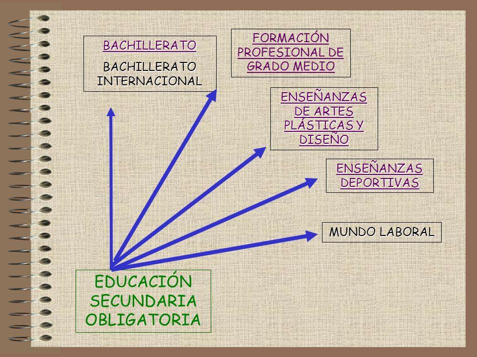 Bloque 1.HumanidadesBloque 2.