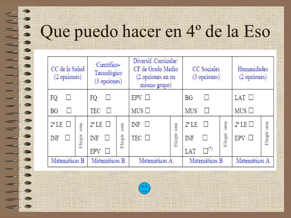 BACHILLERATO- LOE El Bachillerato es una etapa formativa no obligatoria dentro de la Secundaria Consta de dos cursos Principales objetivos: que adquieras una madurez intelectual y humana.