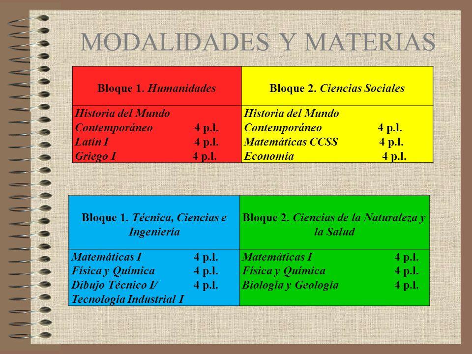 MODALIDADES Y MATERIAS Bloque 1. Técnica, Ciencias e Ingeniería Bloque 2. Ciencias de la Naturaleza y la Salud Matemáticas I4 p.l.Matemáticas I4 p.l.